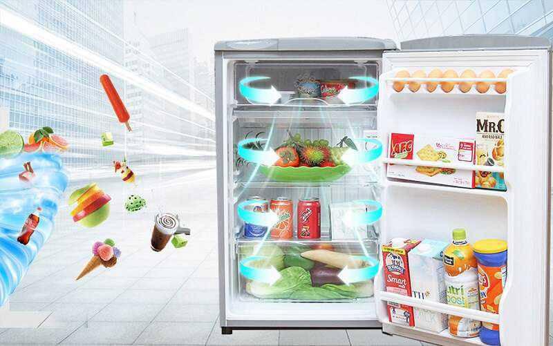 Chọn mua tủ lạnh