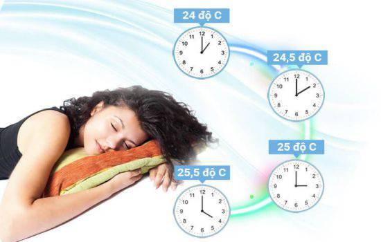 Tiết kiệm điện năng điều hòa